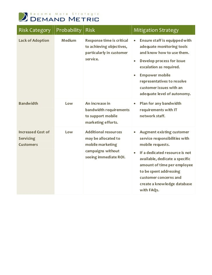 sample project charter for mobile application