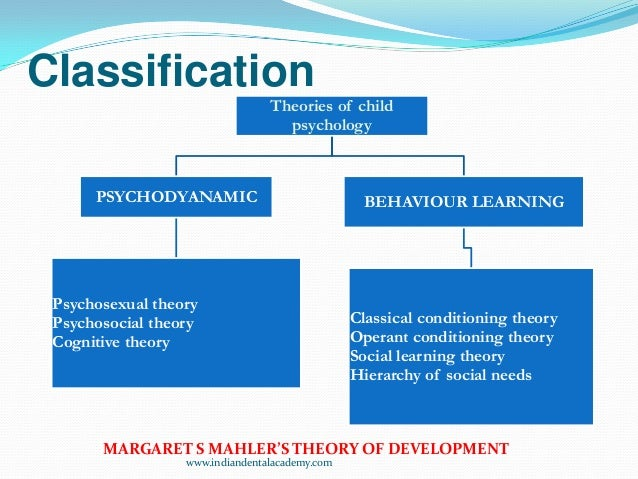 application of operant principles to psychological disorders