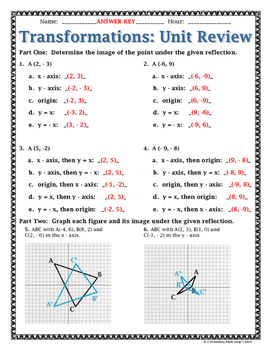 student study guide for linear algebra and its applications 5th